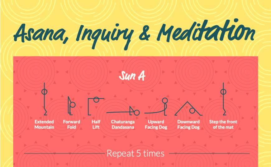 Asana, Inquiry & Meditation Poster
